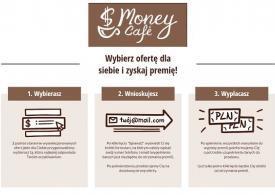 MoneyCafe