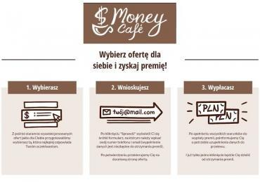 MoneyCafe