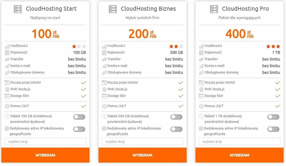 hosting nazwa.pl