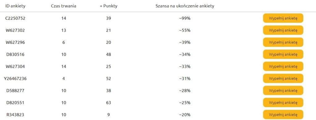 ankiety w Surveyo24